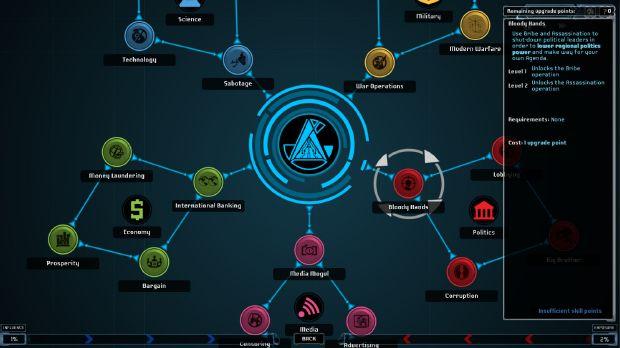 Agenda Games Torrent – Agenda Download Free