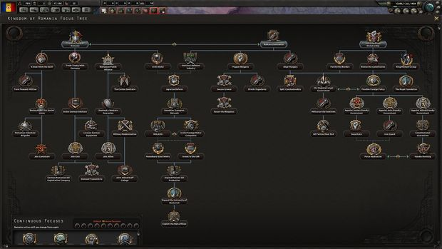 Hearts of Iron IV: Death or Dishonor PC Crack