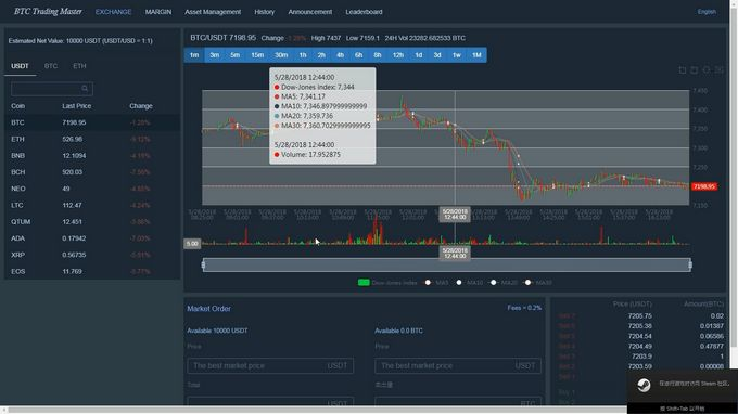 Bitcoin Trading Master: Simulator Torrent Download