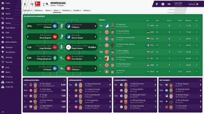 Football Manager 2019 Torrent Download