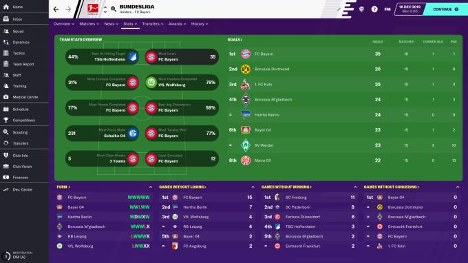 Football Manager 2020 PC Crack