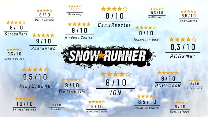 SnowRunner Build and Dispatch Torrent Download